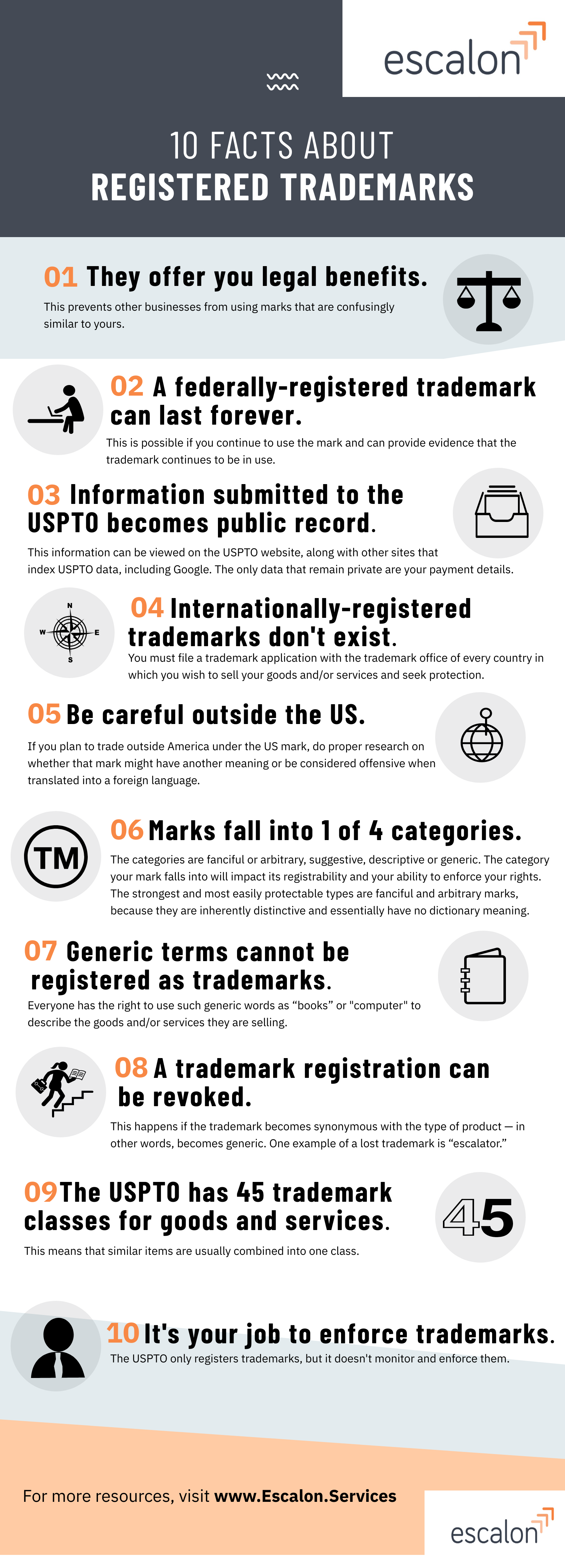 Facts about trademarks