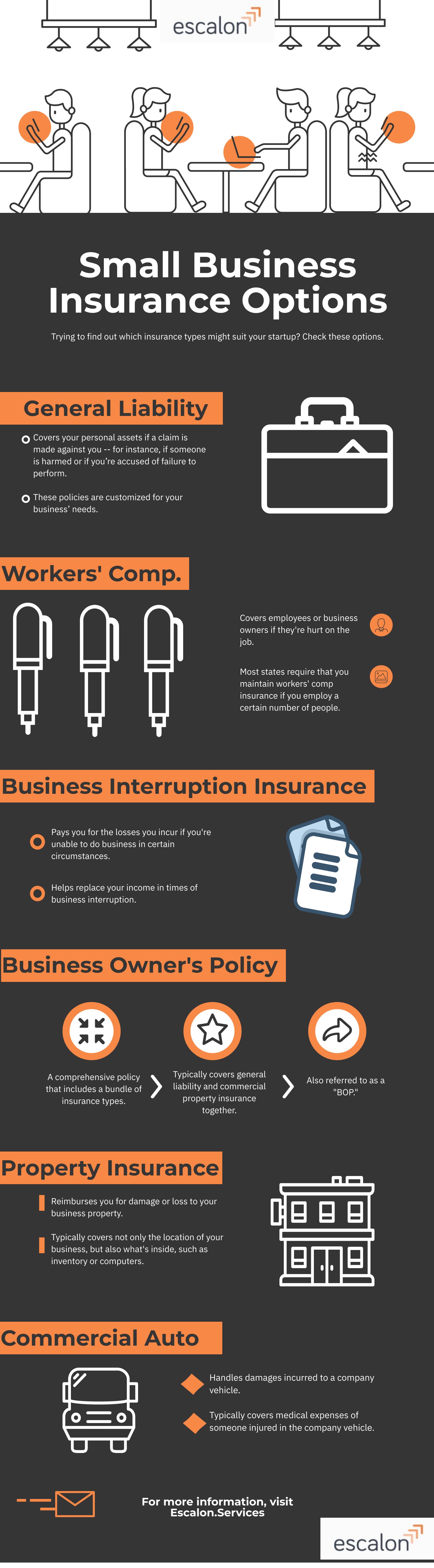 Insurance types-1