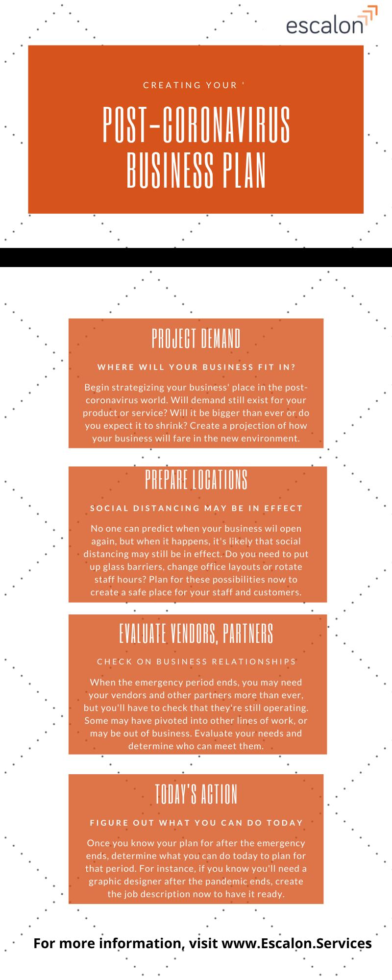 Orange Photo Lean Manufacturing Infographic (1)