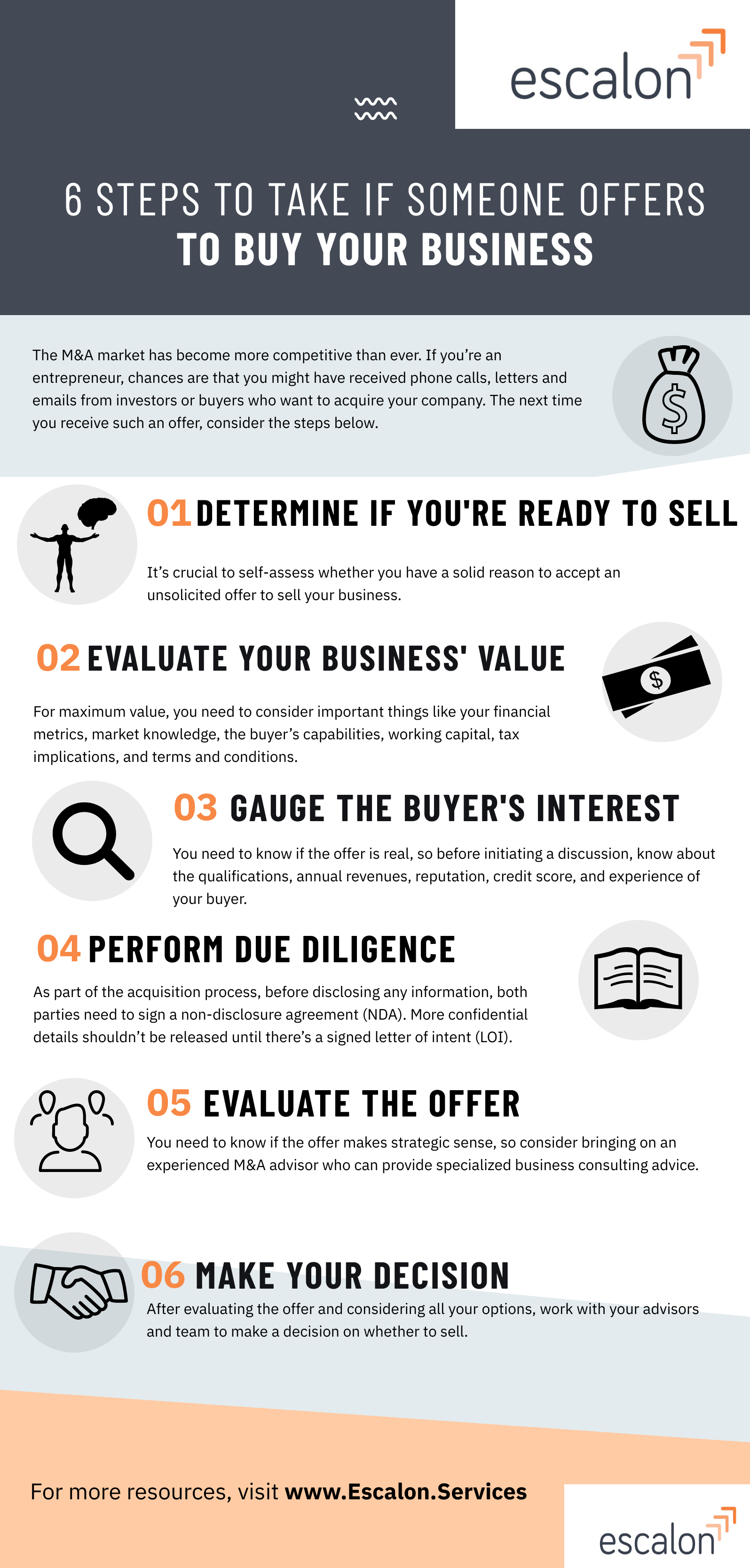 What to do if someone offers to buy your business